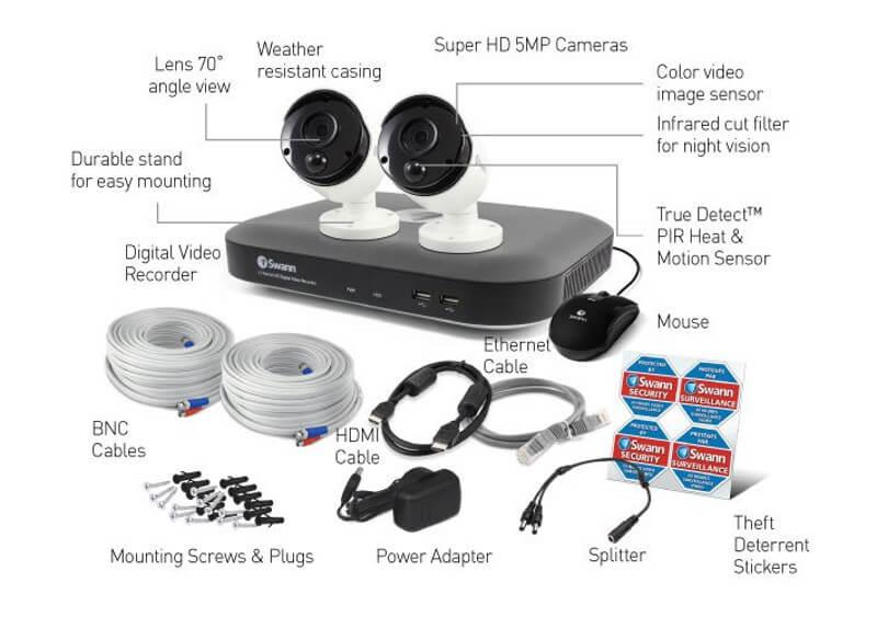Swann SWDVK-449802 Pro Series HD Surveillance Kit Review | eTeknix