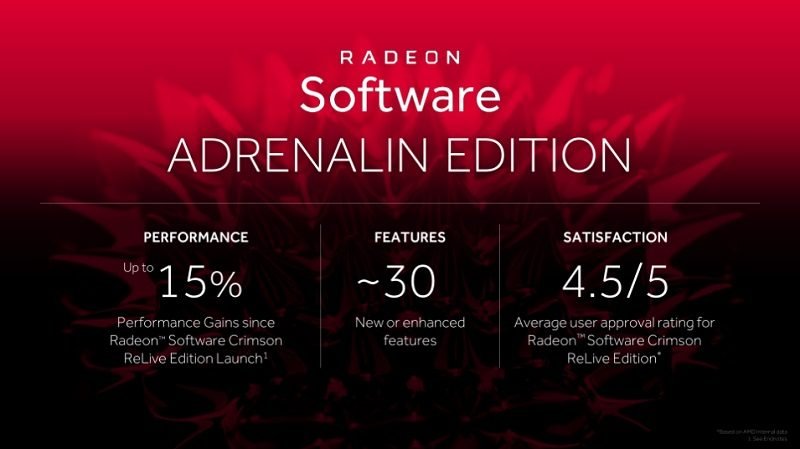 AMD Will Fix DX9 Games Broken By Adrenalin Drivers | eTeknix