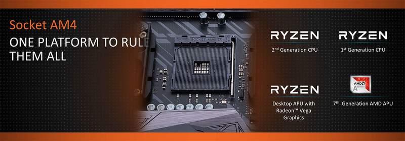 AMD's 2nd Generation Ryzen Threadripper Arriving 2H 2018