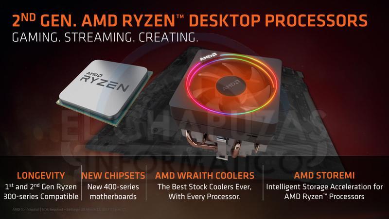 AMD Ryzen 2000 slide 3