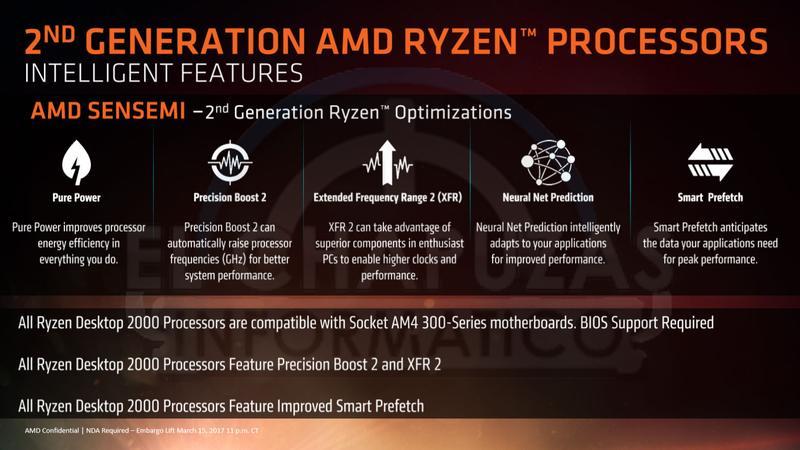 AMD Ryzen 2000 slide 4