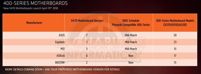 AMD Ryzen 2000 slide 7