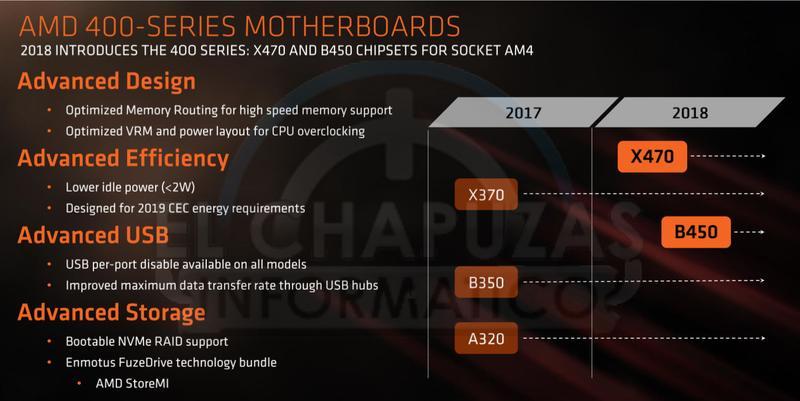 AMD Ryzen 2000 slide 8