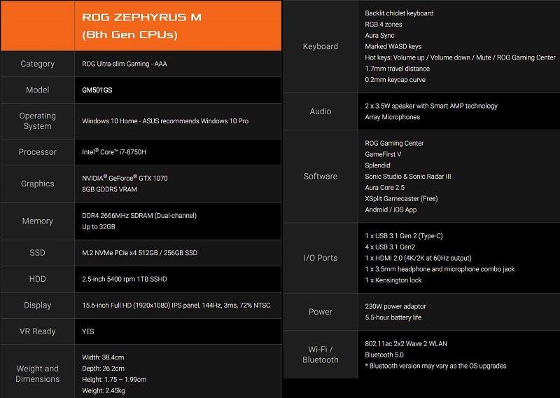 ASUS ROG Zephyrus M GM501GS Gaming Laptop Review | eTeknix