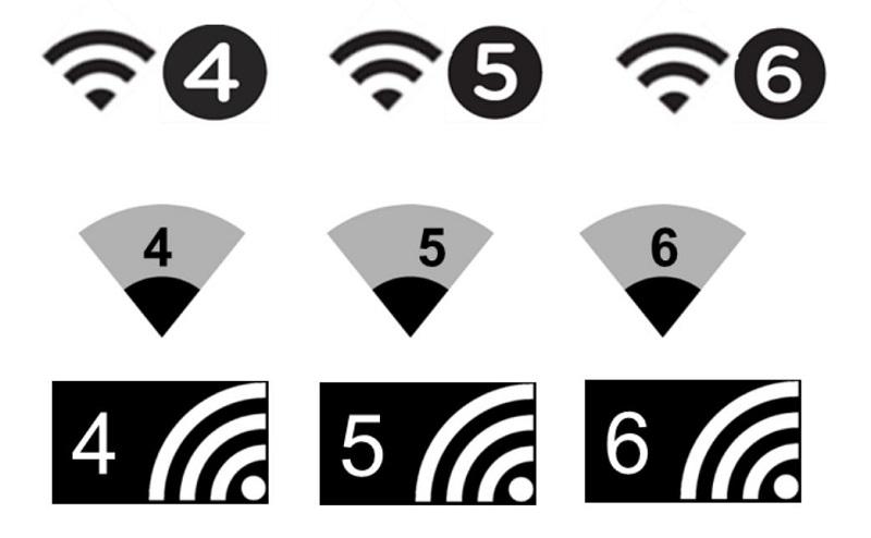 معيار Wi-Fi 6 وسبب تسميته