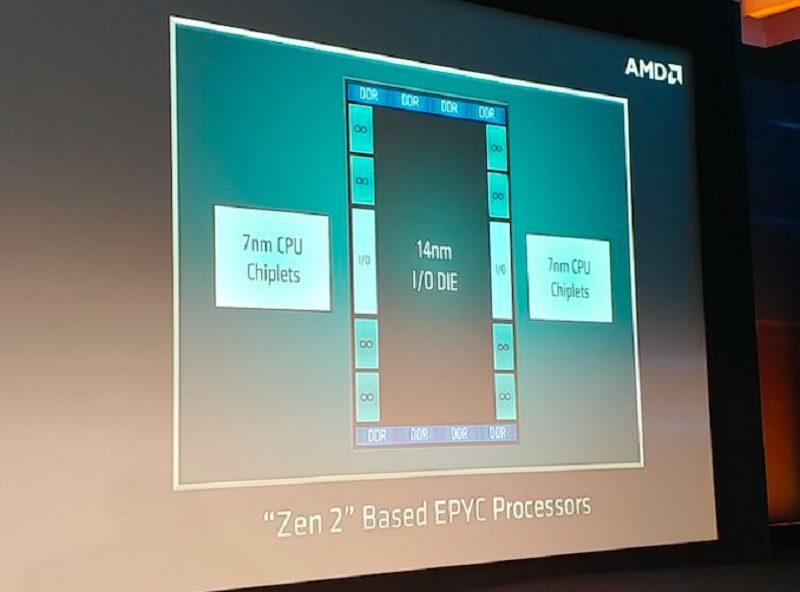 AMD Zen 2 Chiplet