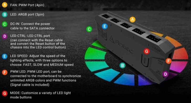 Antec Launches the PRIZM Addressable RGB LED Case Fan | eTeknix