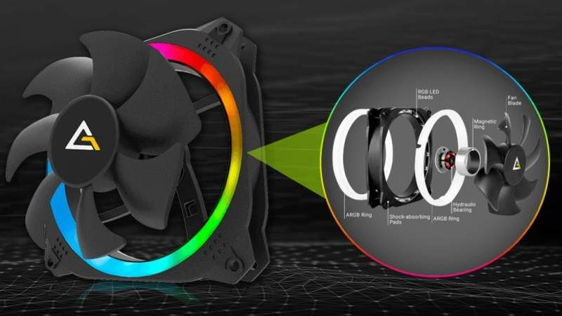 Antec Launches the PRIZM Addressable RGB LED Case Fan | eTeknix