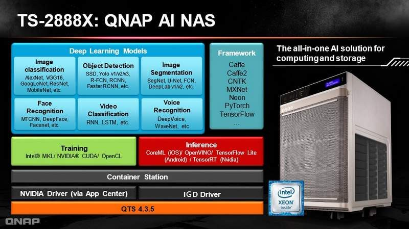 QNAP TS-2888X AI-Ready NAS Now Available for Pre-Order | eTeknix