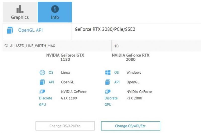 Nvidia GTX 1180 Graphics Card Appears On Benchmarking Site