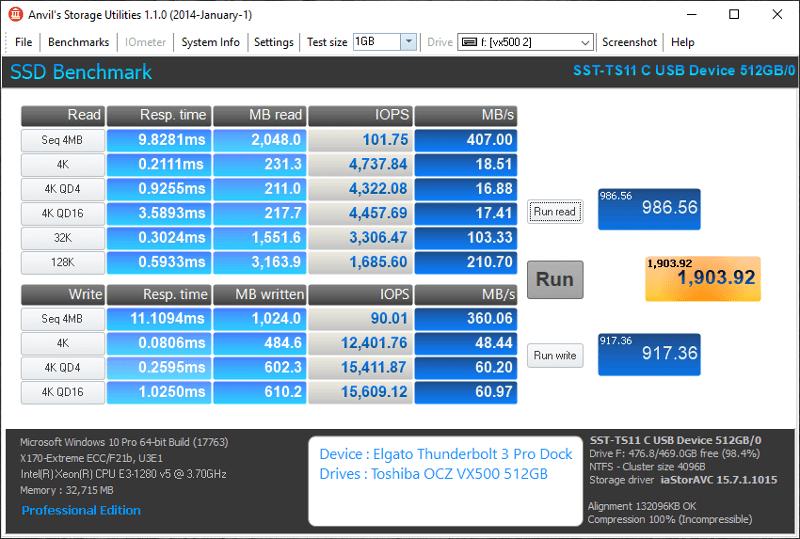Elgato Thunderbolt 3 Pro Dock BenchUSB anvils 100 incompr