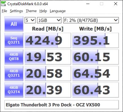 Elgato Thunderbolt 3 Pro Dock BenchUSB cdm