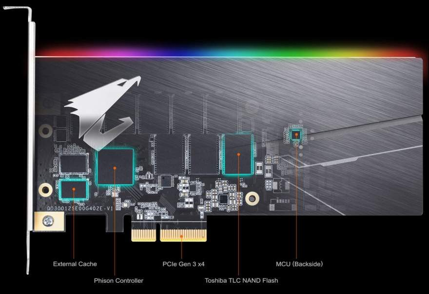Gigabyte Launches AORUS PCIe NVMe SSD with RGB LED | eTeknix