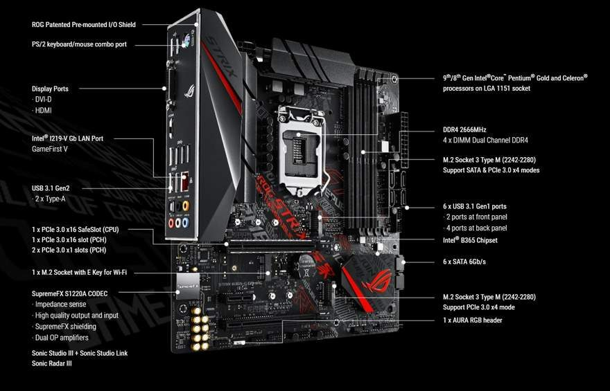 ASUS Introduces the ROG Strix B365-G Gaming Motherboard