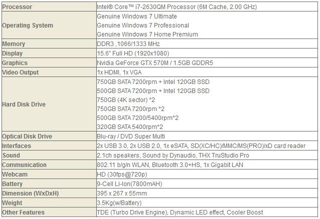 MSI GT683DX Gaming Notebook released | eTeknix