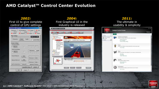 AMD Catalyst Software Update Preview | Page 5 of 6 | eTeknix
